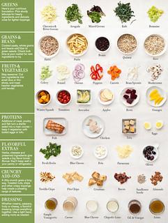 img_salad_chart   by crumbscom