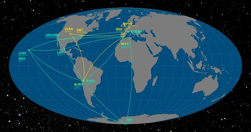 The Event Horizon Telescope and Global mm-VLBI Array on the Earth