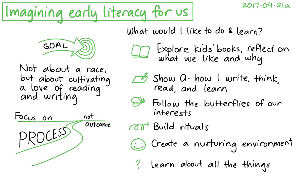 2017-04-21a Imagining early literacy for us #parenting #ed