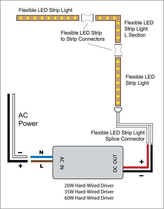 Cool Flexible Led Strip Light L Section Medium Driver Wiring Di Flickr Wiring 101 Vieworaxxcnl