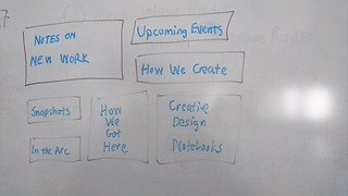 Whiteboarding website content