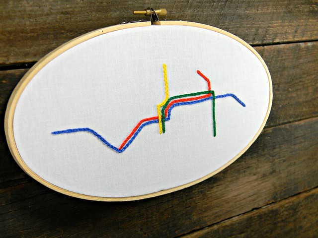 Portland MAX Line Art