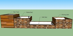 Homestead system with wood and stone