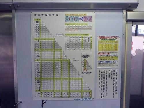 Heisei Chikuho Railway Ita Line | by Kzaral
