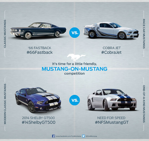 Mustang-on-Mustang Competition | Semi Finals | by Ford Motor Company