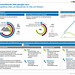 Wie die Rohstoffwende 2049 gelingen kann: Rohstoffspezifische Ziele und Maßnahmen für Kies und Neodym