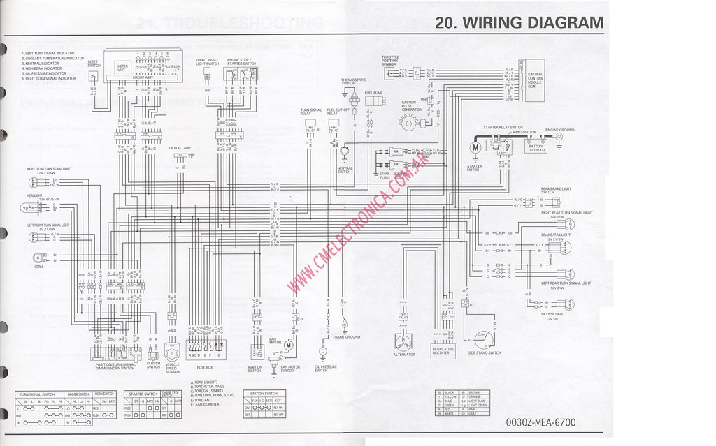 2004 Vtx 1300 Wiring Diagram
