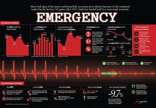 EconomicEmergency