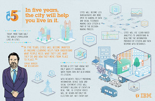 5 in 5 Storymap: The City Will Help You Live In It | by IBM Research