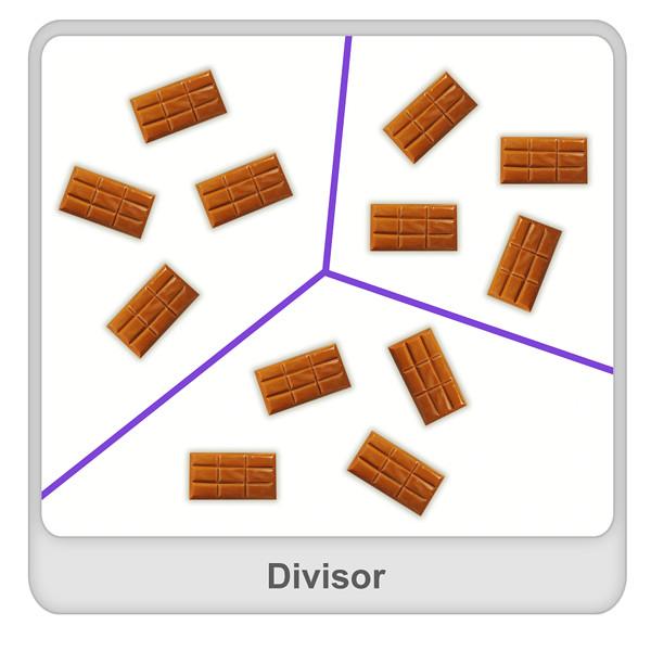Divisor - Math Vocabulary