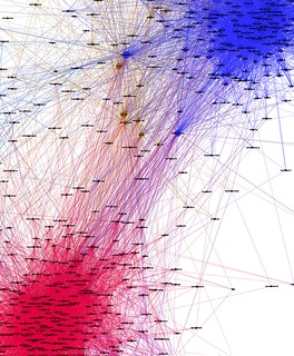 Contraception Twitter network detail | by speedoflife