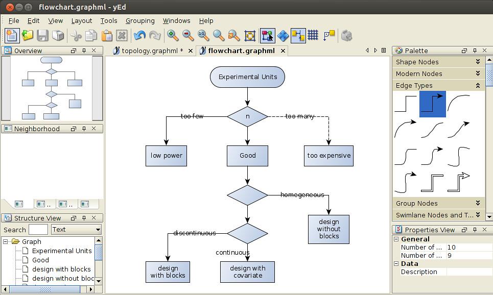 Tremendous Block Diagram Yed Wiring Diagram Wiring 101 Ziduromitwellnesstrialsorg