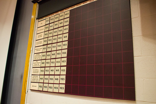 The team achievement board that tracks certain criterion for each game in the Football Projection Room at the Coyle E. Moore Athletics Center at Doak S. Campbell Stadium in University Center Building D in Tallahassee, Florida on October 8, 2013. | by flguardian2
