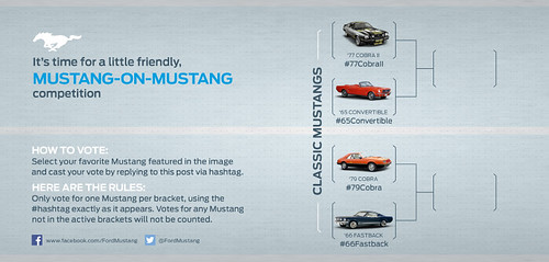 Mustang-On-Mustang Competition | Round One | by Ford Motor Company