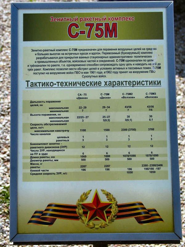 С-75М Волхов (1)