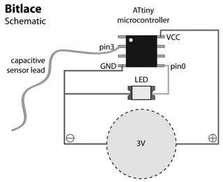 Bitlace circuit