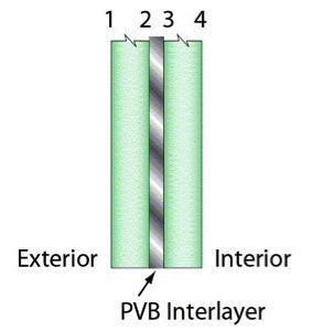 PVB Interlayer