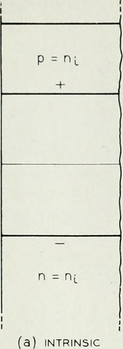 "Image from page 470 of ""The Bell System technical journal"" (1922) 