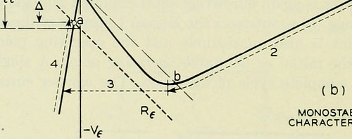 "Image from page 1251 of ""The Bell System technical journal"" (1922) 