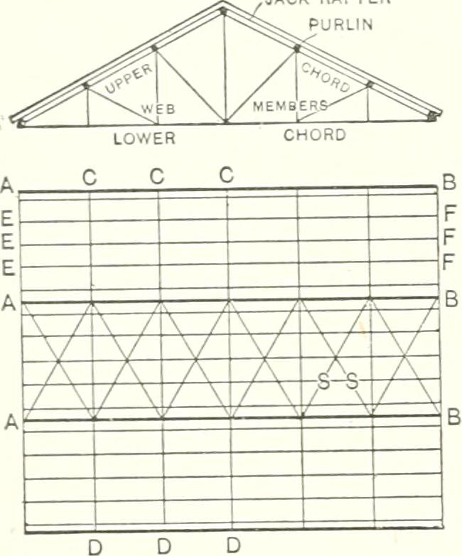 Image from page 42 of