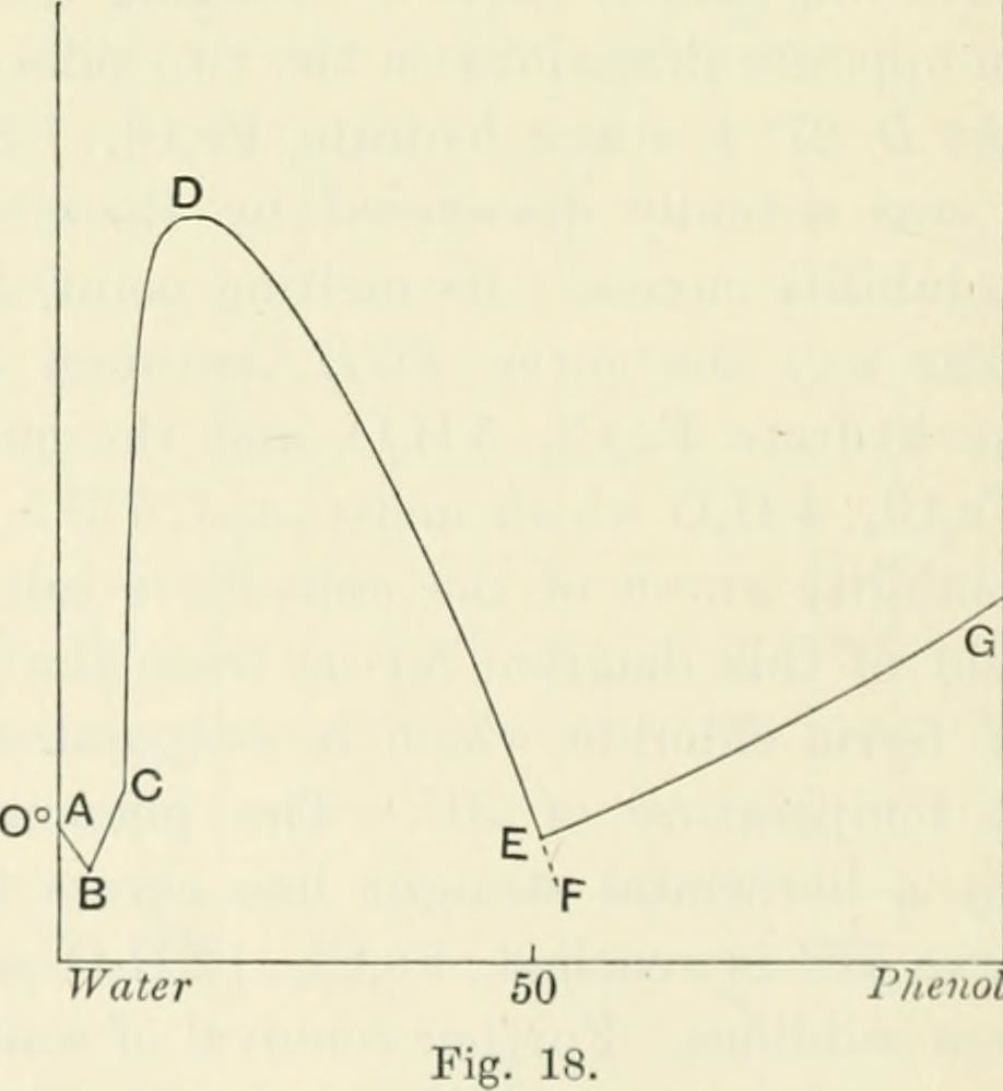 Image from page 73 of