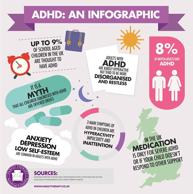 Dyslexia Inattention And Anxiety Mabida >> The 6 Best Infographics About Dyslexia And Adhd Smarts