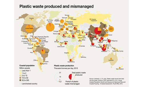 Plastic waste produced and mismanaged | by GRIDArendal
