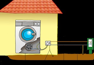 Groovy Wiring In A House Illustration Used In Gr 7 9 Natural Scie Flickr Wiring Database Gentotyuccorg