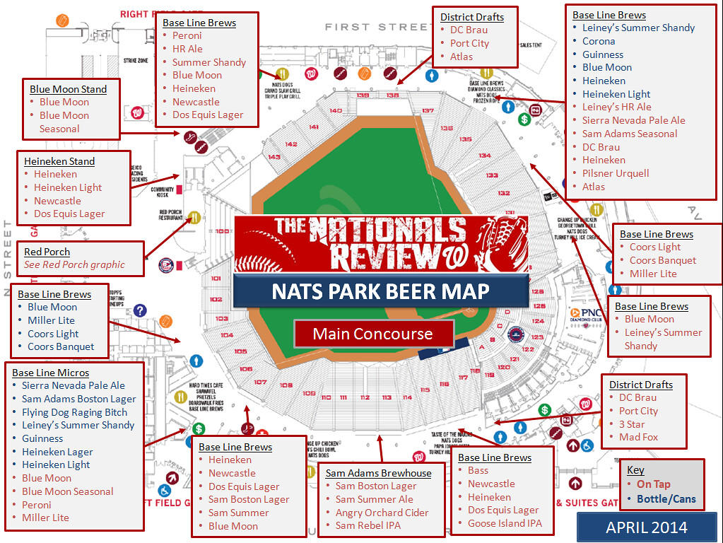 Beer Map to Nats Park: Main Concourse 2014. |