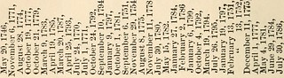 "Image from page 365 of ""History of Castine, Penobscot, and Brooksville, Maine; including the ancient settlement of Pentagöet;"" (1875)"