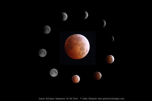 Lunar Eclipse Sequence on 10-08-2014