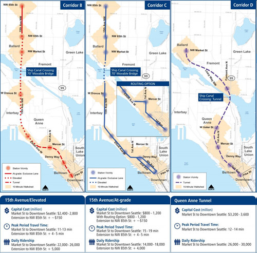 image016 Ballard Route Options