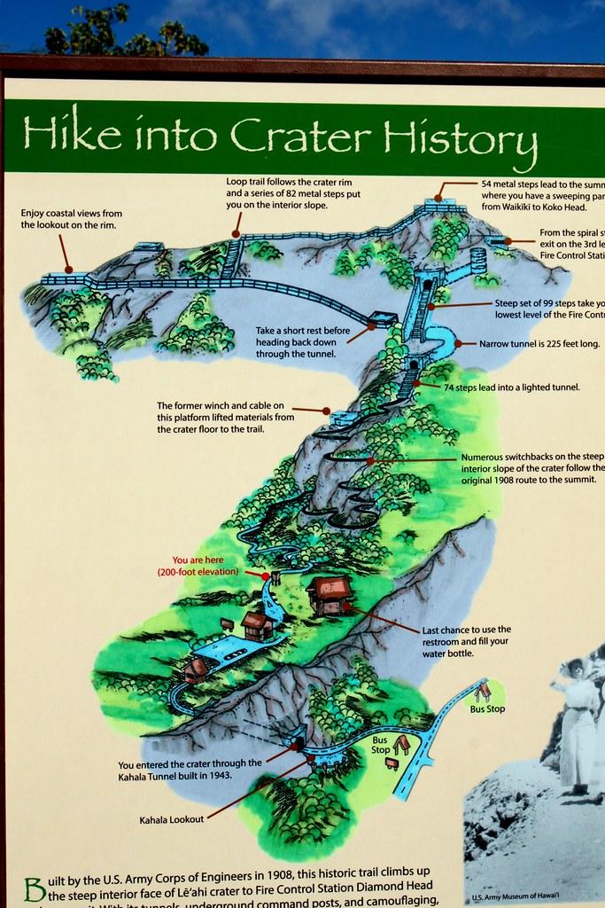 Koko Head Trail Map on mount thielsen trail map, koko crater trail map, kaena point trail map, hanalei trail map, hanauma bay trail map, waimea trail map, kihei trail map, hawaii map, tantalus trail map,