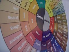 Color/Taste Wheel on Flickr.