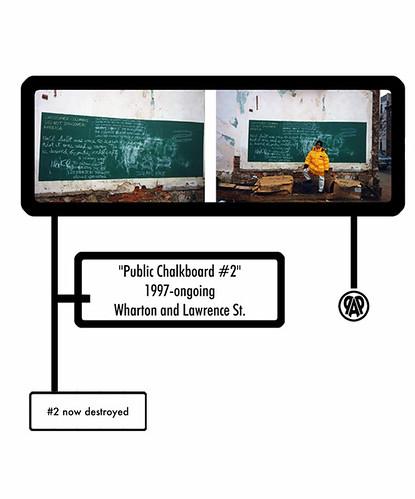 public chalkboard