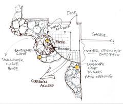 Alternative Entry Garden Plan
