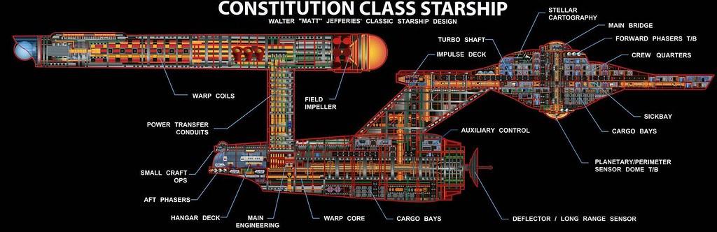 Constitution-Cl Starship Schematic | Jeffrey Pratt | Flickr on runabout schematics, uss reliant schematics, deep space nine schematics, uss titan schematics, uss diligent, millennium falcon schematics, uss equinox, uss voyager, star trek ship schematics, uss excalibur, uss reliant deck plans, uss yamaguchi, uss lst schematic, uss vengeance star trek, uss valiant schematics, uss prometheus, uss enterprise, space station schematics, uss excelsior, delta flyer schematics,