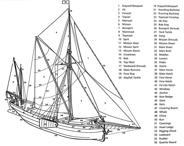 Thames Barge rigging diagram | nonstandard_23 | Flickr