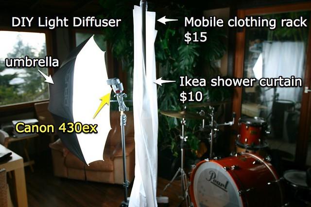Promo shoot DIY Light Diffuser   Double Diffusion: 430ex sho