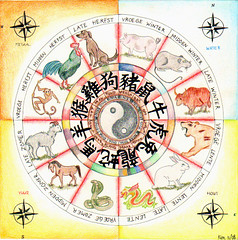 Chinese Zodiac mandala