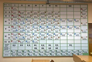 The Periodic Table of Elements | by Pierre J.