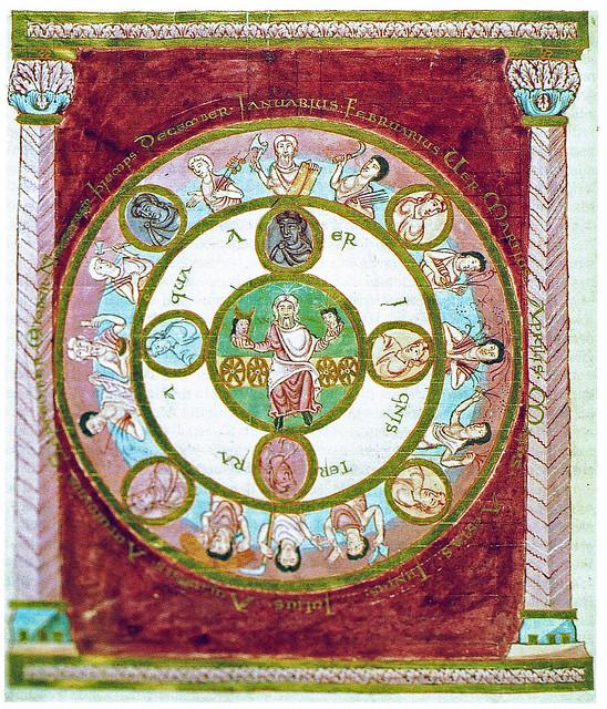 Jahresdarstellung - il anno e il ciclo dei mesi - about 980 CE