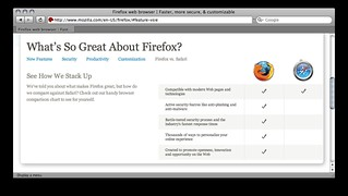 Firefox vs. Safari | by gruber