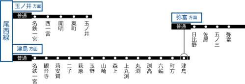 「尾西線 路線図」の画像検索結果