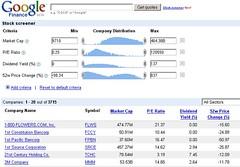 Google's Stock Screener | Tamar Weinberg | Flickr