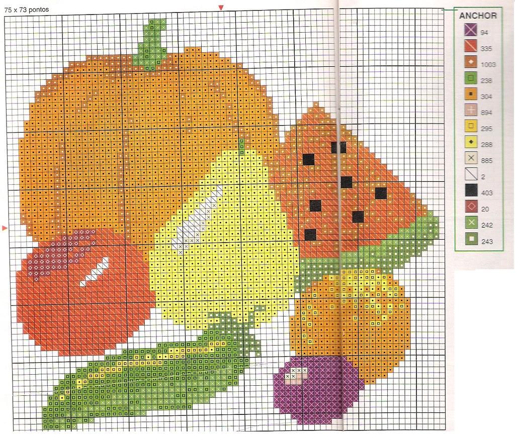 gráfico/ponto cruz/ frutas e legumes | Lu mãos e arte | Flickr