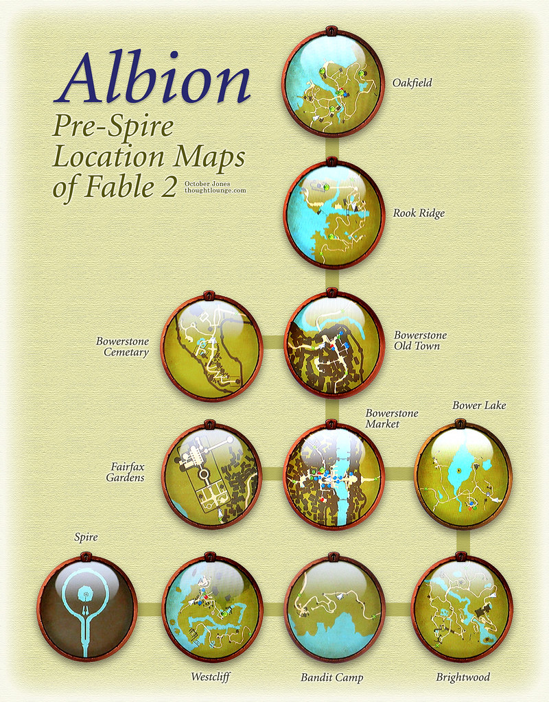 Fable 2 Location Maps | Here is a chart showing the location… | Flickr