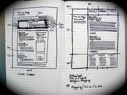 Wordpress Themes Preview 2