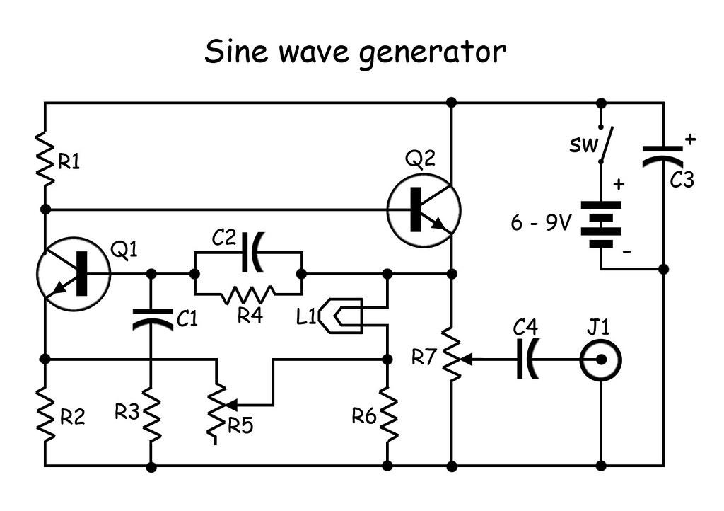 Sine Wave Generator | A simple sine wave generator based on … | Flickr