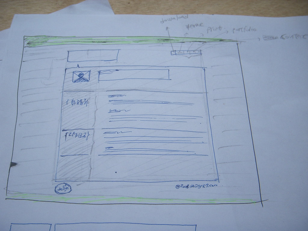 wireframe of the new design for the resume template